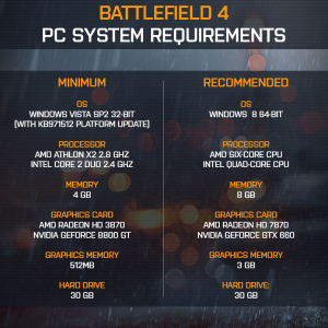 bf4-system-requirements
